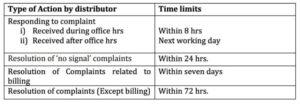 Cable TV services changes complaints 768x266