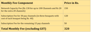 DTH Pricing illustraton some free some pay channels scenario 3